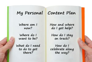 Personal Content Plan